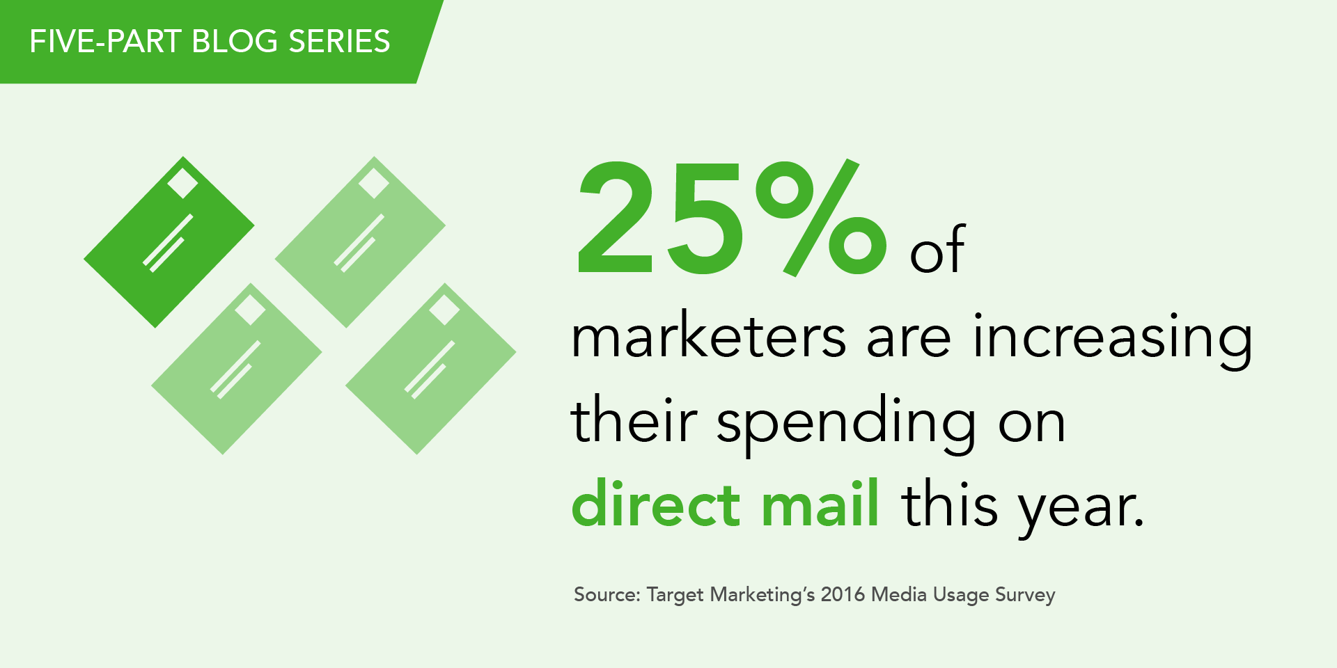 direct mail spending