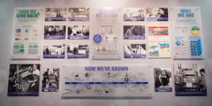 shawmut office wall display