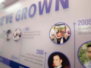 shawmut company timeline wall display